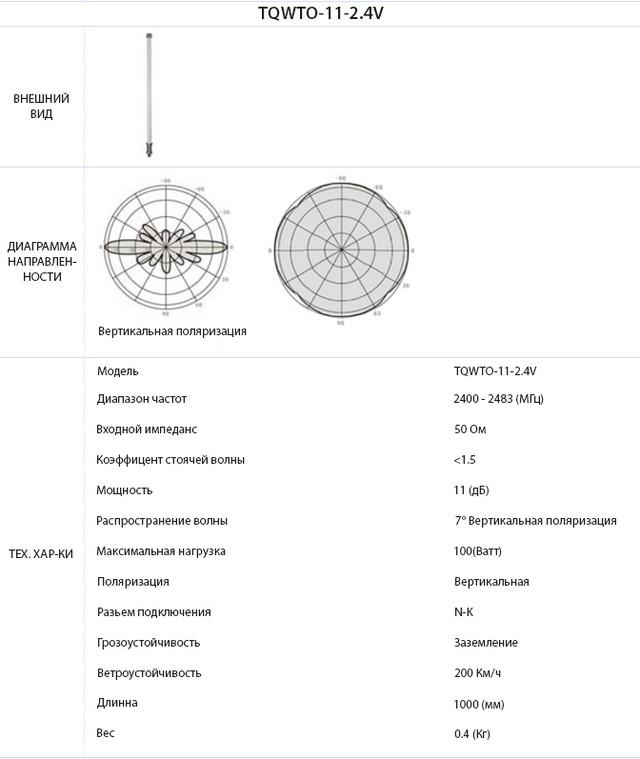 http://www.podavitel.ru/userfiles/image/garpiya-8d-drone-95w/circular_antenna_str_diagramma3.jpg