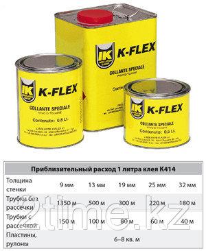 Изоляция K-Flex Клей 0,8 It K 414