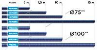 NORDBERG ШЛАНГ H076B15 газоотводный max t. +180, Ø76мм, длина 15м (синий)