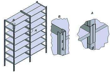 Складские стеллажи, высота 2,5м 5 полок -900мм
