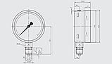 Монитор плотности газа Модель GDI-100, фото 2