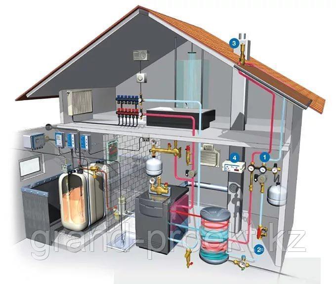 Проектирование систем отопления - фото 1