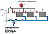 Проектирование систем отопления, фото 7