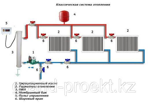 Проектирование систем отопления - фото 7