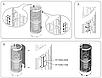 Металлическое ограждение HPC5 для Harvia Cilindro, фото 7