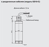 Преобразователь плотности газа GD10-L: с угловым разъемом GD10-C: с кабельным вводом, фото 3
