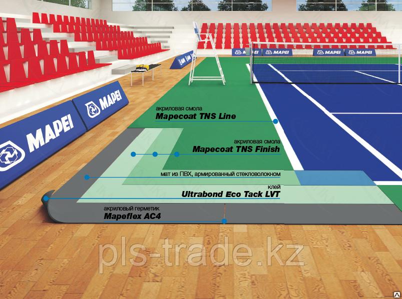 Спортивное покрытие Mapecoat TNS Color - фото 2
