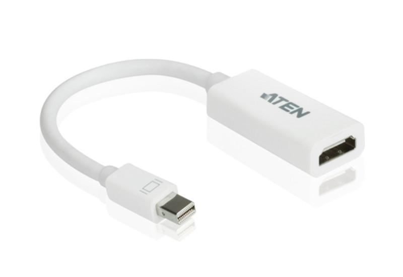 Адаптер Mini DisplayPort – HDMI ATEN VC980-AT