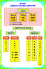 Плакаты казахский язык-5 класс