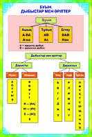 Плакаты казахский язык-5 класс, фото 1