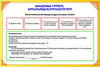 Плакаты по казахскому языку 11 класс, фото 1