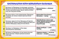Плакаты по казахскому языку 9 класс, фото 1