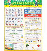 Обучающий плакат для дошкольников «Хочу всё знать!» А2 69,5 см × 50 см × 0.1 см