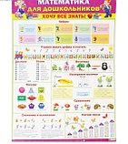 Обучающий плакат для дошкольников «Хочу всё знать!» А2 69,5 см × 50 см × 0.1 см, фото 2