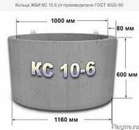 Кольца ЖБИ стеновые КС 10.6 ГОСТ 8020-90
