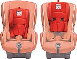 Автокресло Peg-Perego Viaggio 1 Duo-Fix K + Isofix Base 0+1 Rouge, фото 3