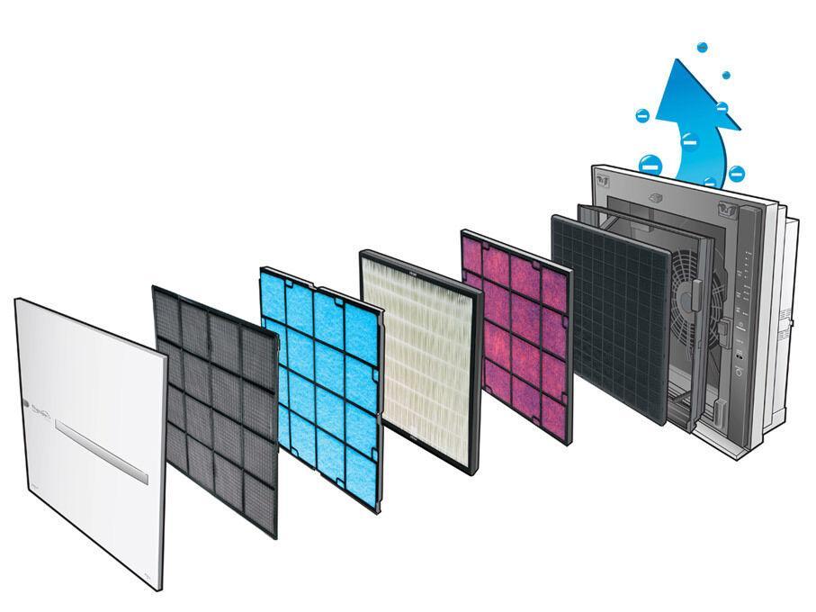 Комплект из 4 фильтров для Системы Эйр Терапия Ион. - фото 4