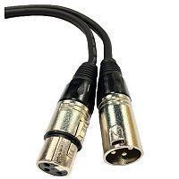 Микрофонные кабели с разъёмами