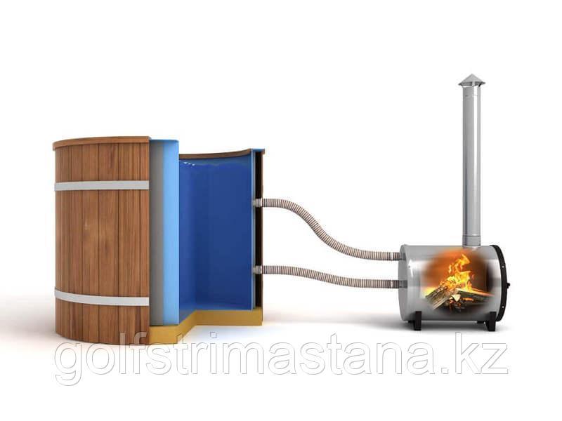 Купель-Фурако из кедра д. 220 см. / круглая / с пластиковой вставкой / наружная печь