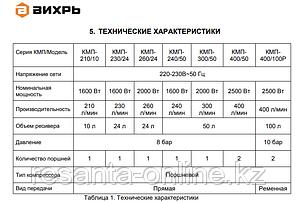 Компрессор Вихрь КМП-400/50Р, фото 2