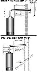 «Газовый водонагреватель Ariston S/SGA 50 R накопительный» - фото 4