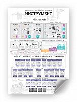 Постер Инструментальная карта: профессиональный пневматический инструмент, А1 МАСТАК ADP-201802
