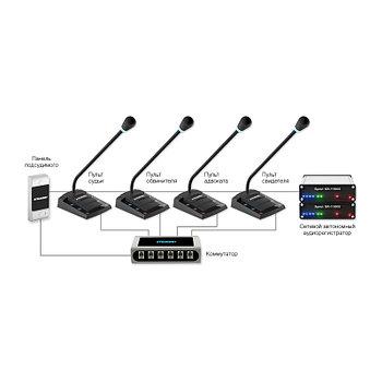 Система конференц-связи SX-201 / 4+1