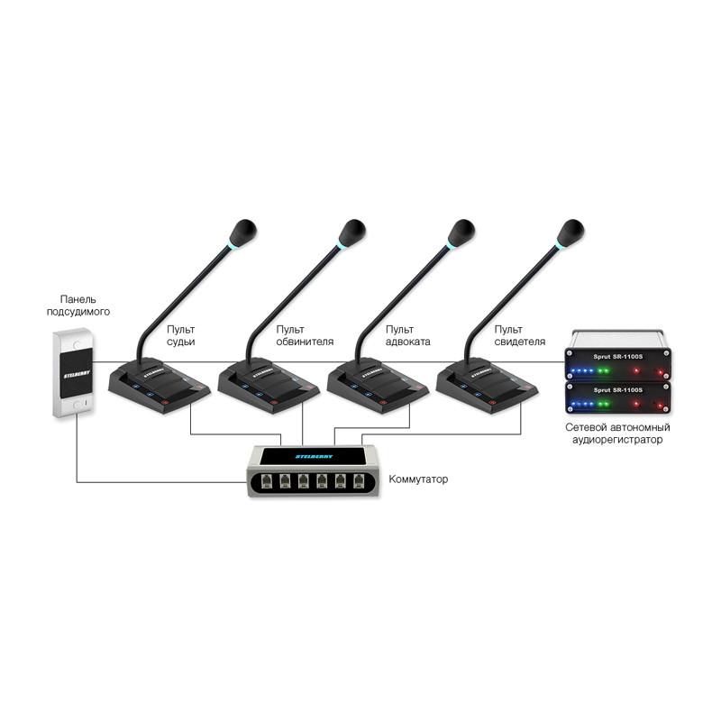 Система конференц-связи SX-201 / 5+1