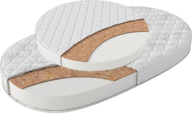 Матрасы для круглых и овальных кроваток
