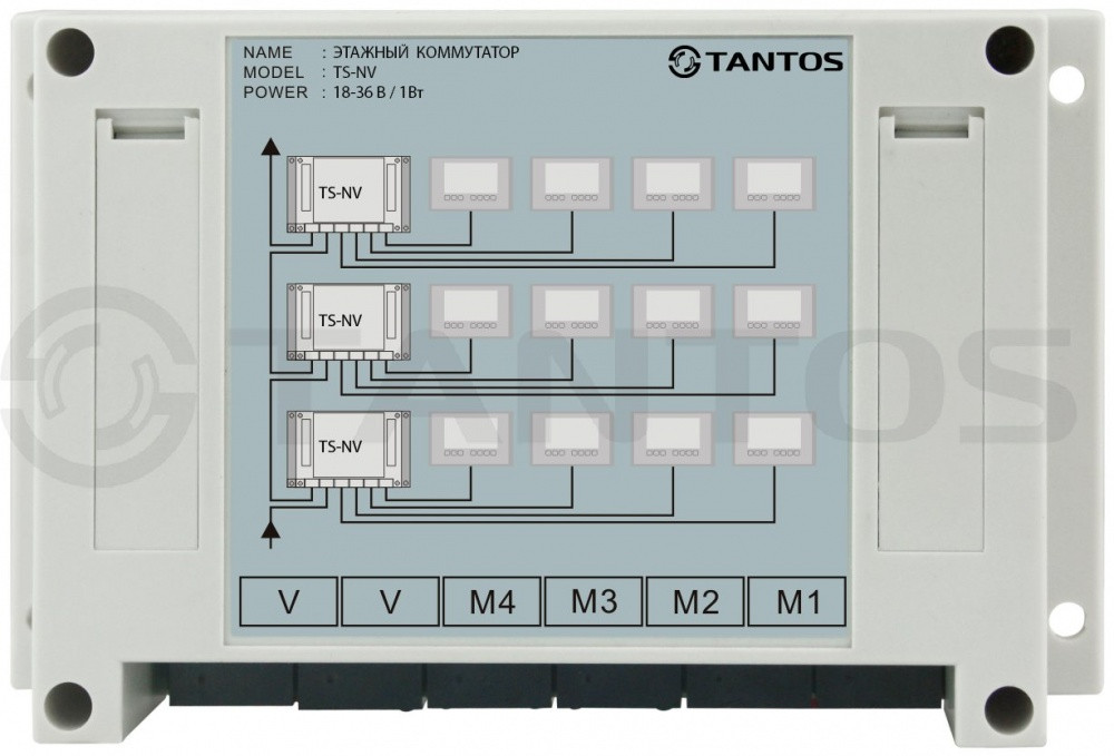 TS-NV Этажный коммутатор