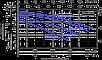 Насос для бассейна Hidro MPT025 c префильтром, фото 5