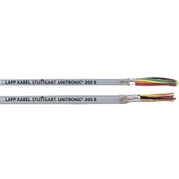 UNITRONIC® 300/300 S, экранированный или неэкранированный низкочастотный кабель для передачи данных