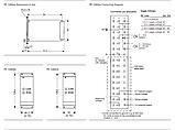 Аналоговый трансмиттер PR1590/1591, фото 4