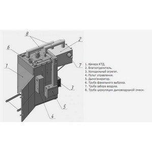 Камера КСХК-250 для вяления, сушки и холодного копчения рыбы