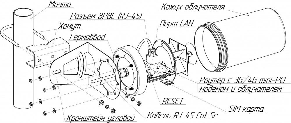 Роутер Kroks AP-221M3Q-Pot с PCI модемом Quectel EC25-E, встроенный в антенну - фото 8