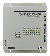 Dantex Система центрального управления: сетевой интерфейс MD-DiMS2100/M и ПО DANTEX IMM: MD-DiMS2100/E