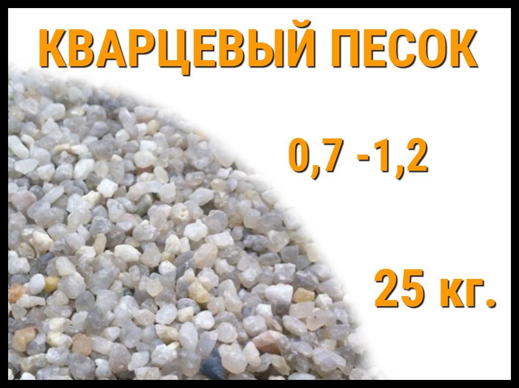 Кварцевый песок для фильтра бассейна 25 кг. (фракция 0,7-1,2 мм)