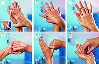 Обработка рук с помощью кожного антисептика
