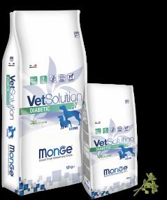 Корм беззерновой Monge VetSolution Diabetic для собак с сахарным диабетом - 12 кг