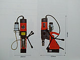 Магнитная дрель по металлу, Сayken SCY-35HD, фото 6