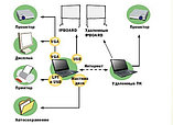 """Интерактивная доска 85"""" IP BOARD, WB-9000D(85)S, фото 3"""