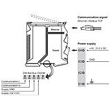 ACT20C-GTW-100-MTCP-S, сетевой преобразователь сигнала тока, фото 2