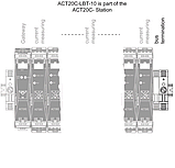 ACT20C-LBT-10, Клемма для шинного окончания, фото 2