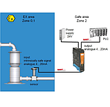 ACT20X-2HDI-2SDO-RNO-S, HART преобразователь тока, фото 3