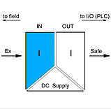 ACT20X-2HDI-2SDO-RNO-P, HART преобразователь тока, фото 4