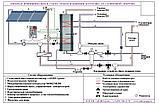 Сплит-система с солнечным подогревом воды, фото 3