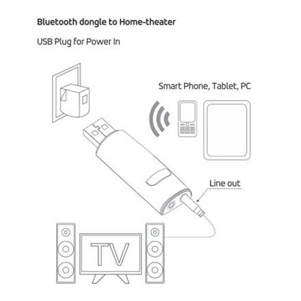 Музыкальный Bluetooth-приемник ACME, BTDG40