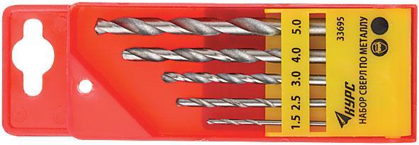 Набор сверел по металлу, полированных, HSS (1,5-2,5-3-4-5мм), набор 5шт /33695/