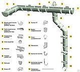 Сетка защитная для водосточной системы Docke Standart, фото 2
