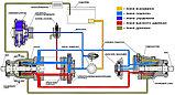 Гидростатическая трансмиссия ГСТ-90 вал 21 шлиц (комплект НП + МП), фото 2